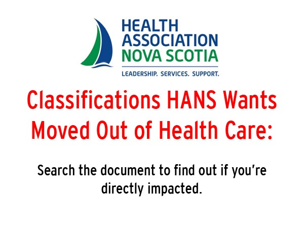 HANS Classification List